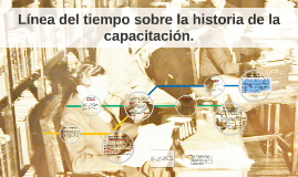 Copy of Línea del tiempo sobre la historia de la capacitación.