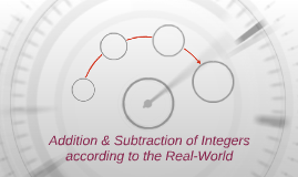 Addition & Subtraction of Integers
