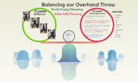 Balancing our Overhand Throw