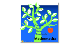 CCSS-Mathematics 1 day training