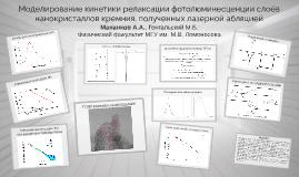 Моделирование кинетики релаксации фотолюминесценции слоёв на