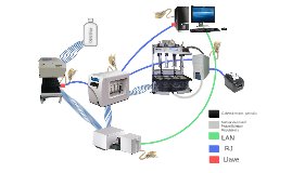 Instalación disolutor Hanson Research SR8 PLUS