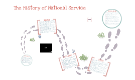 The History of National Service