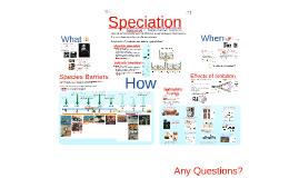 Albert   AP Biology Practice Questions
