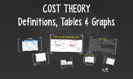 COSTS THEORY