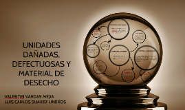 Copy of UNIDADES DAÑADAS, DEFECTUOSAS Y MATERIAL DE DESECHO
