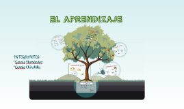 Copy of EL APRENDIZAJE