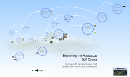 Copy of Improving the Mactaquac Golf Course