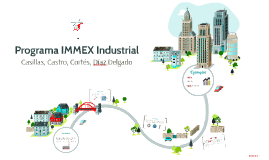 Programa IMMEX Industrial