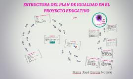 Copy of ESTRUCTURA DEL PLAN DE IGUALDAD EN EL PROYECTO EDUCATIVO