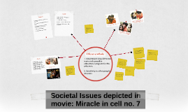Copy of Societal Issues depicted in movie: Miracle in cell no. 7