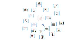 Социальные сети: инструкция по применению