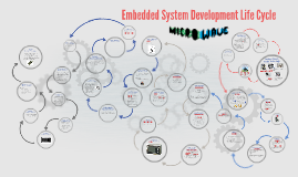 Embedded System Life Cycle Microwave Oven By Jom