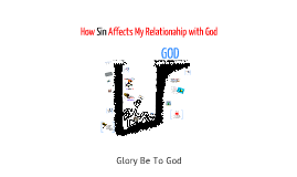 How Sin Affects My Relationship with God