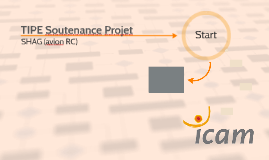 TIPE Soutenance Projet