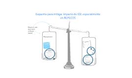 Esquema para mitigar impacto del IDE