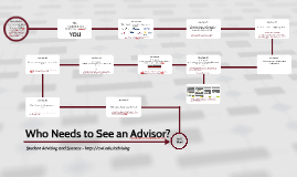 Who Needs to See an Advisor - 9.11.18