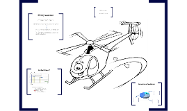 Copy of I. How helicopters flight ?
