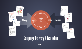 Campaign Delivery & Evaluation