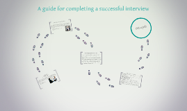 A guide for completing a successful interview