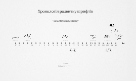 Хронологія розвитку шрифтів