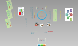 Copy of Dirigir el Cambio Organizacional