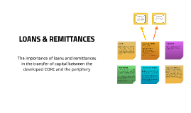 Loans & Remittances