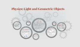 Physics: Light and Geometric Objects