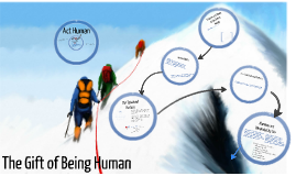 Chapter One   The Gift of Being Human
