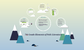 7th Grade Elements of Folk Literature