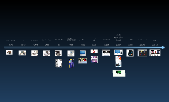 Copy of Apple history timeline