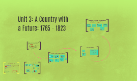Unit 3: A Country with a Future: 1765 - 1823