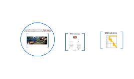 Applying Spread Spectrum Image Steganography for FUNDUS Imag