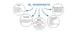 EL INTERPRETE