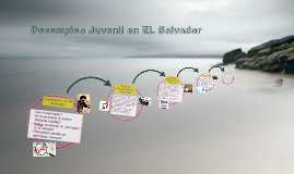 Desempleo Juvenil en EL Salvador