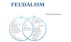Venn diagram kings auto wiring diagram today copy of copy of renaissance and reformation venn diagram by brittany rh prezi com venn diagram kindergarten venn diagram of popes and kings ccuart Image collections