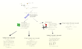 Chemistry 30: Atomic Structure and Lewis Diagrams