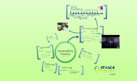 Ithaca Dining Services Sustainability