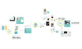 B2B Social Media ... Connecting the dots