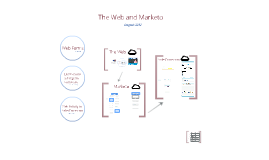 The Web and Marketo