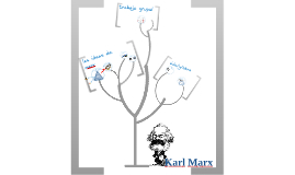 Sociología. Marx.