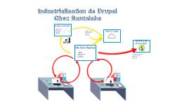 Bantalabs drupal flux du development