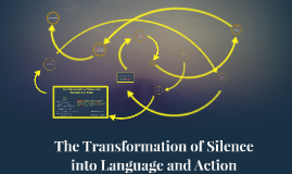 """the transformation of silence into language and action summary Wednesday march 12 developing an interpretive lorde's """"the transformation of silence into language and action"""" summary-friday."""