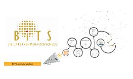 BiTS Audiobranding