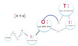 Copy of 호기심