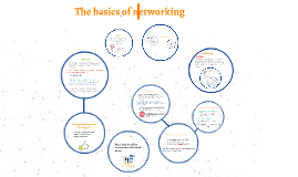 Copy of Copy of The basics of networking