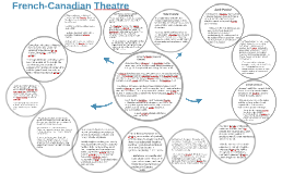 French-Canadian Theatre