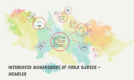 Integrated Management of Child Illness -- Measles