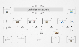 The First Catholics in Australia