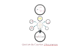 Gestion du Courrier d'Assurances